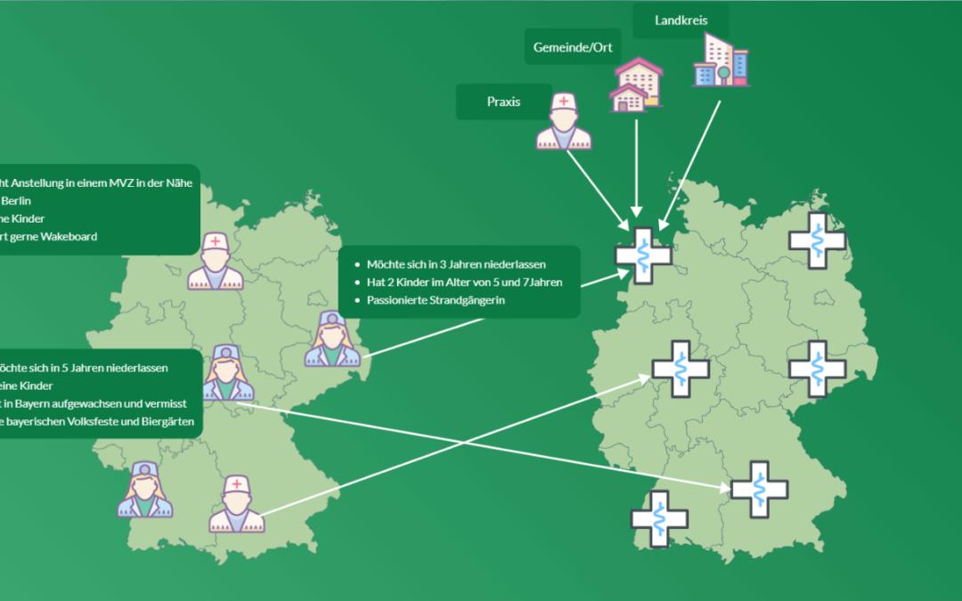 """""""Landarzt sein"""" – die kreative Antwort auf den Ärztenotstand in ländlichen Regionen"""